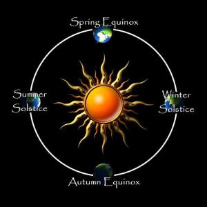 solstice equinox